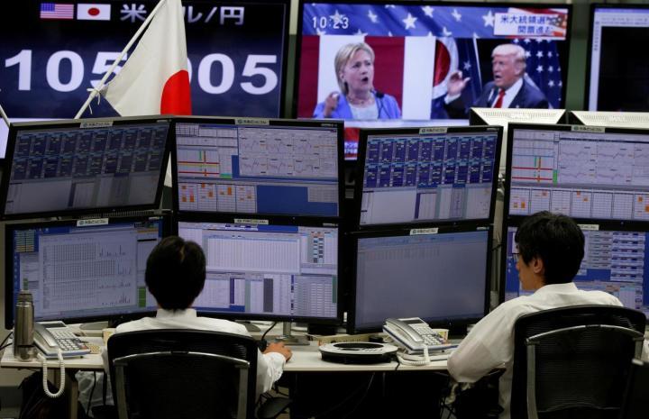 trump-markets