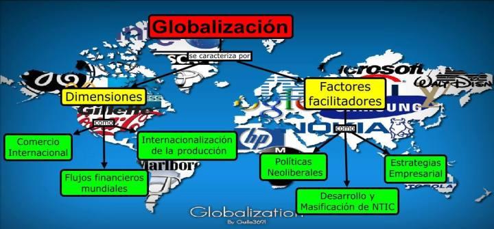 Globalización.jpg